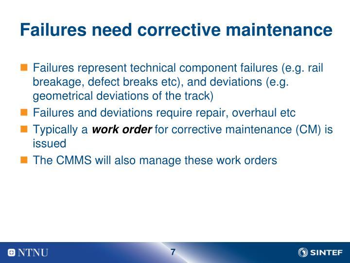 Failures need corrective maintenance