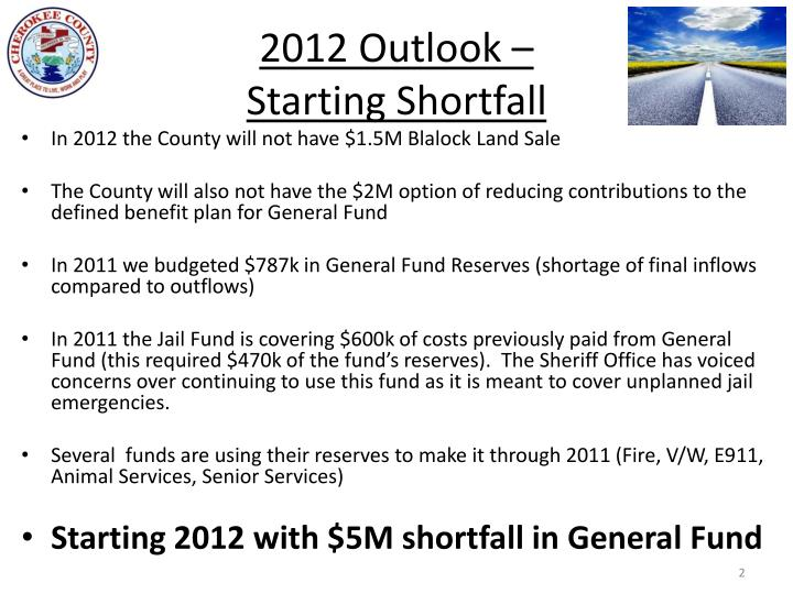 2012 outlook starting shortfall