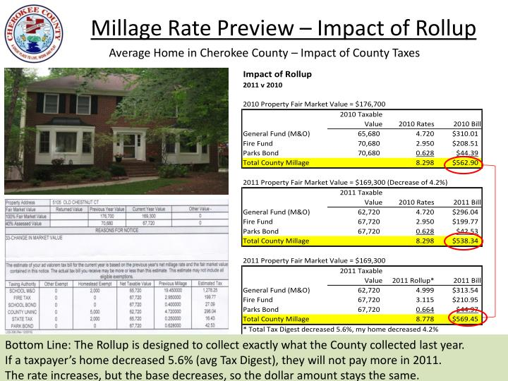 Millage Rate Preview – Impact of Rollup