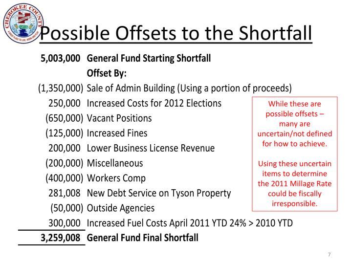 Possible Offsets to the Shortfall