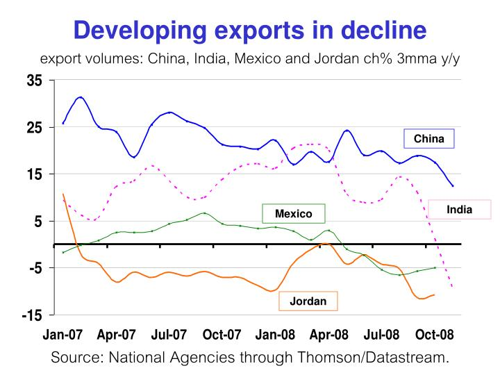 Developing exports in decline