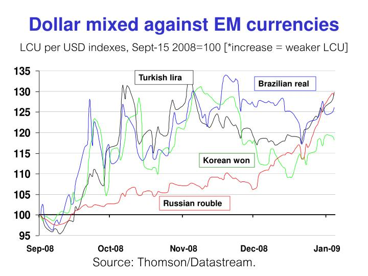 Dollar mixed against EM currencies