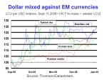 dollar mixed against em currencies lcu per usd indexes sept 15 2008 100 increase weaker lcu