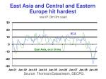 east asia and central and eastern europe hit hardest real ip 3m 3m saar
