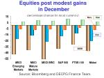 equities post modest gains in december percentage change in local currency