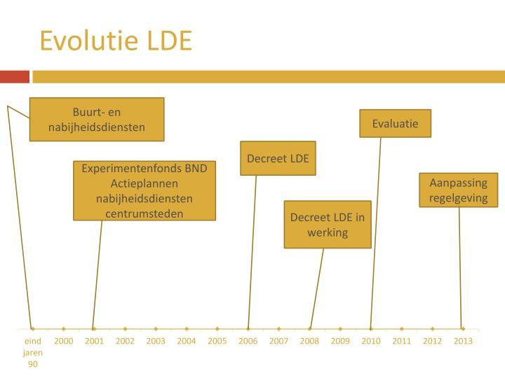 Evolutie LDE
