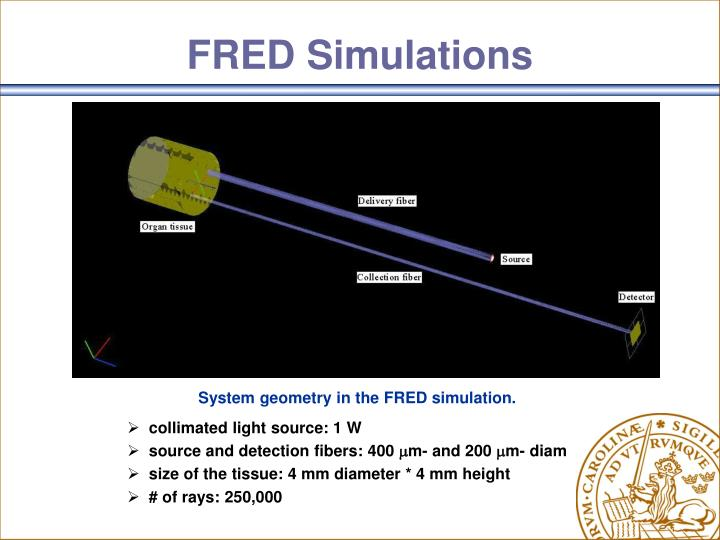 FRED Simulations
