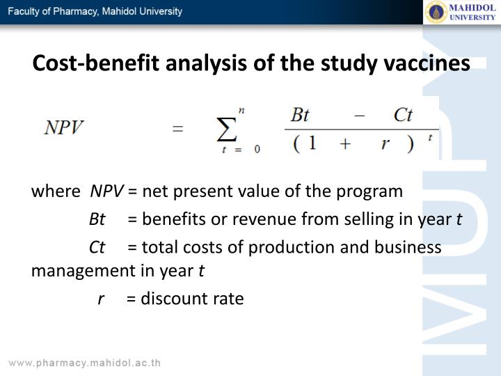 Cost-benefit analysis of the study vaccines