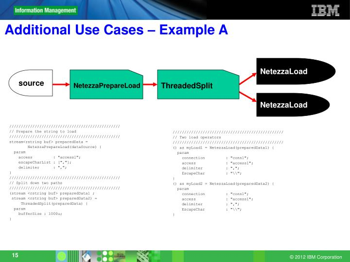 Additional Use Cases – Example A