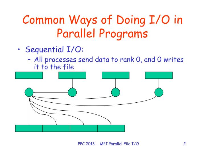 Common ways of doing i o in parallel programs