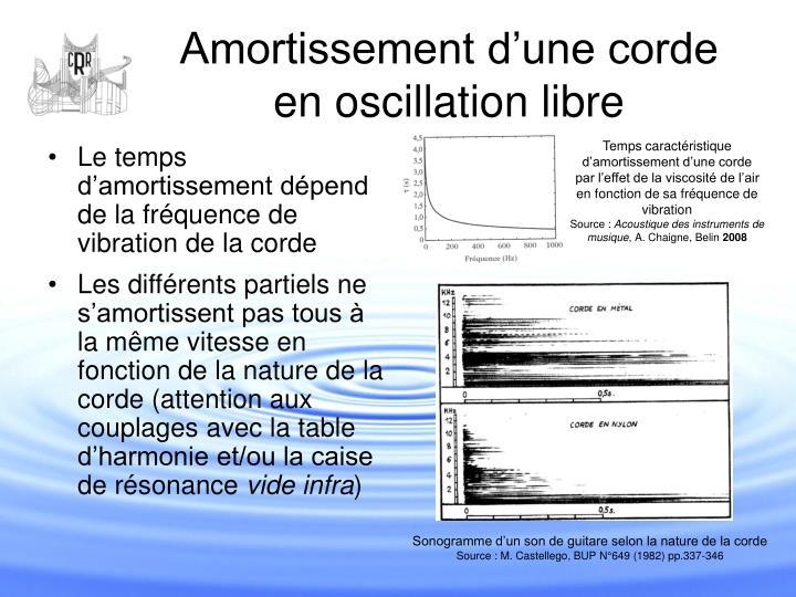 Le temps d'amortissement dépend de la fréquence de vibration de la corde