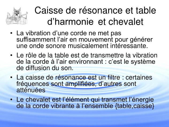 Caisse de résonance et table d'harmonieet chevalet