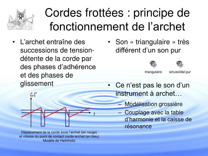 L'archet entraîne des successions de tension-détente de la corde par des phases d'adhérence et des phases de glissement