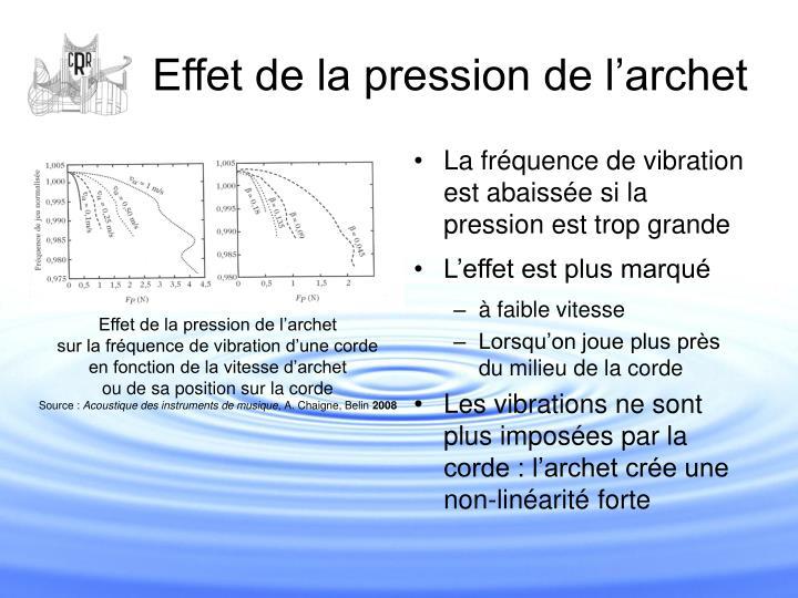 La fréquence de vibration est abaissée si la pression est trop grande