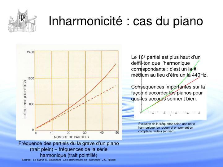 Évolution de la fréquence selon une série harmonique (en rouge) et en prenant en compte la raideur (en vert)