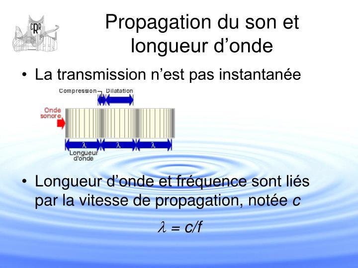 Propagation du son et longueur d'onde