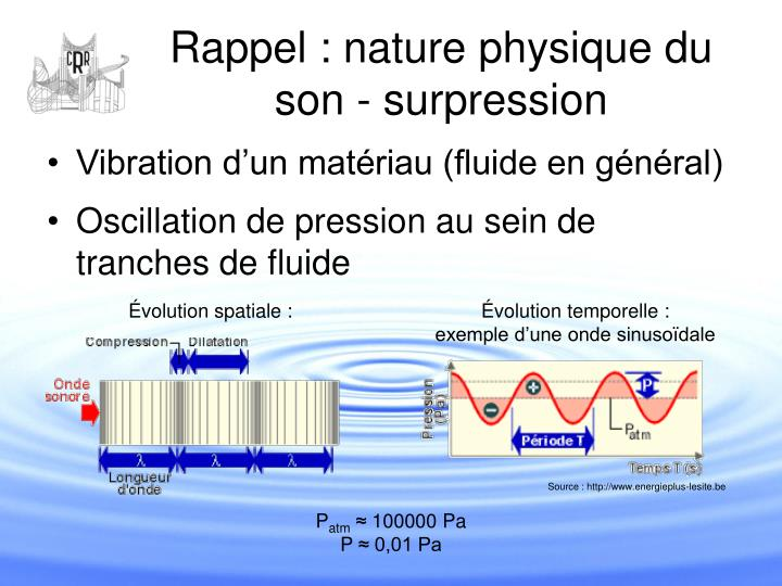 Rappel nature physique du son surpression