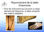rayonnement de la table d harmonie1