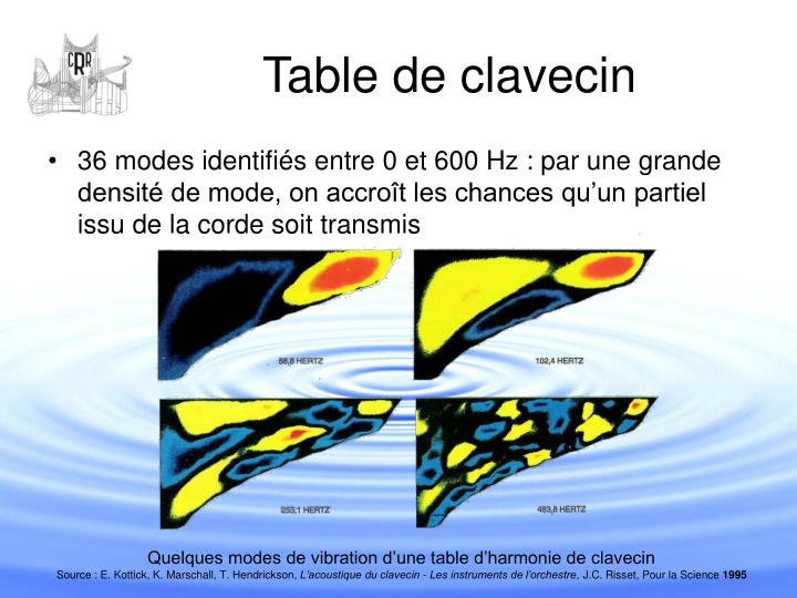 Table de clavecin