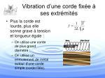 vibration d une corde fix e ses extr mit s3