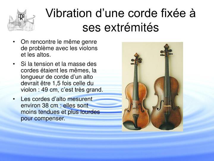 On rencontre le même genre de problème avec les violons et les altos.