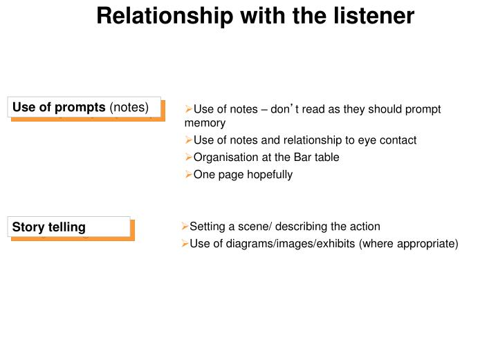 Relationship with the listener