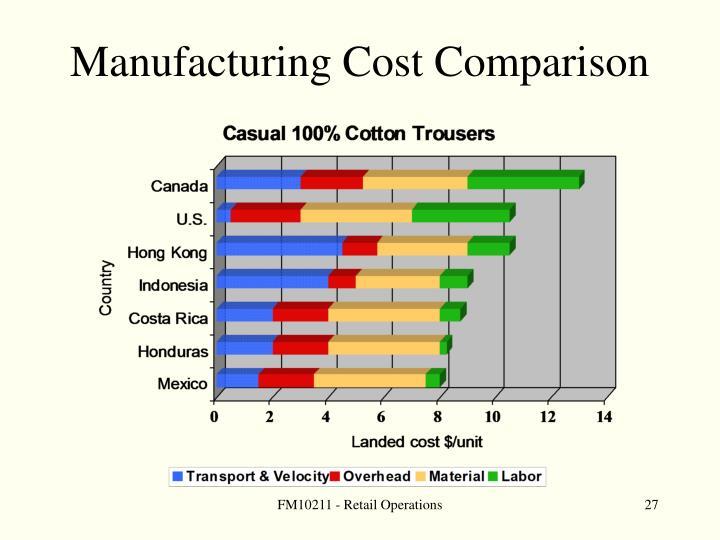 Manufacturing Cost Comparison
