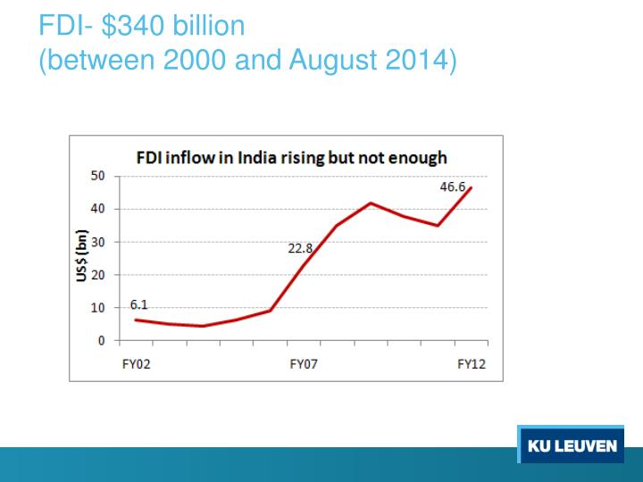 FDI- $340 billion