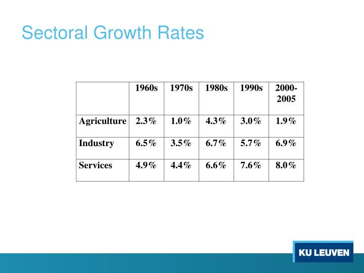 Sectoral Growth Rates