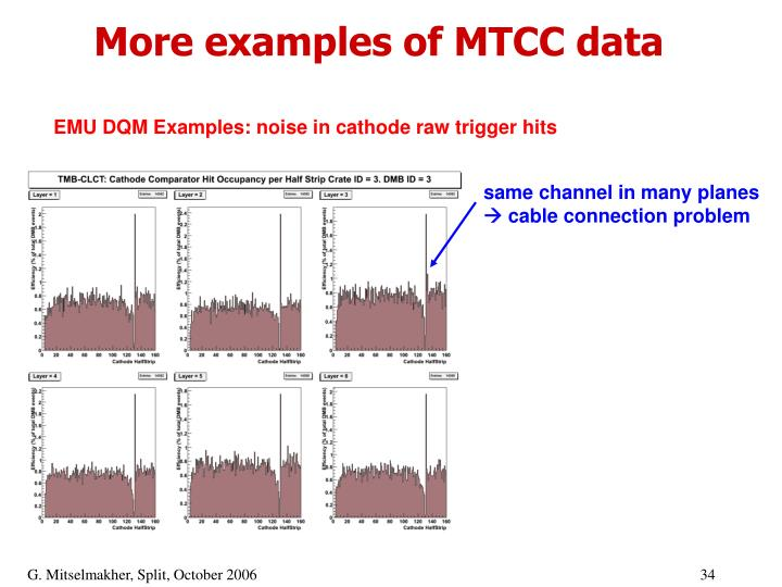 More examples of MTCC data