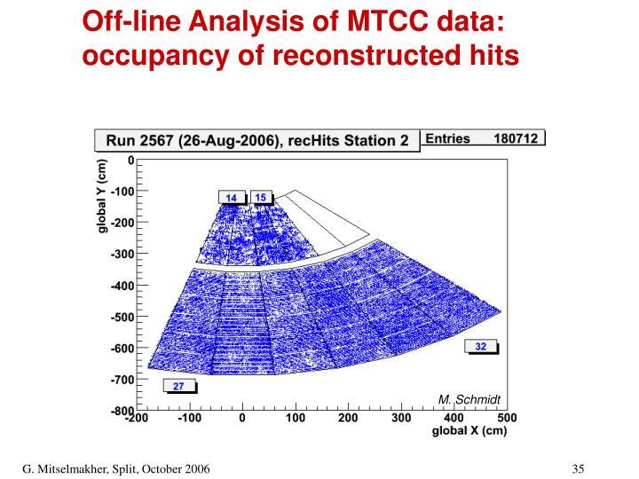Off-line Analysis of MTCC data: