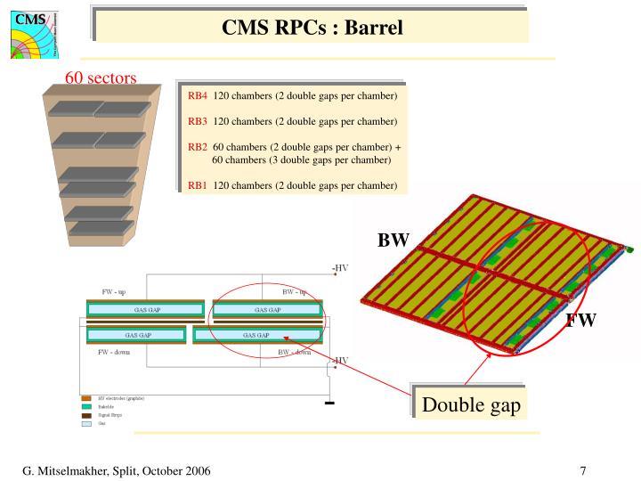 CMS RPCs : Barrel