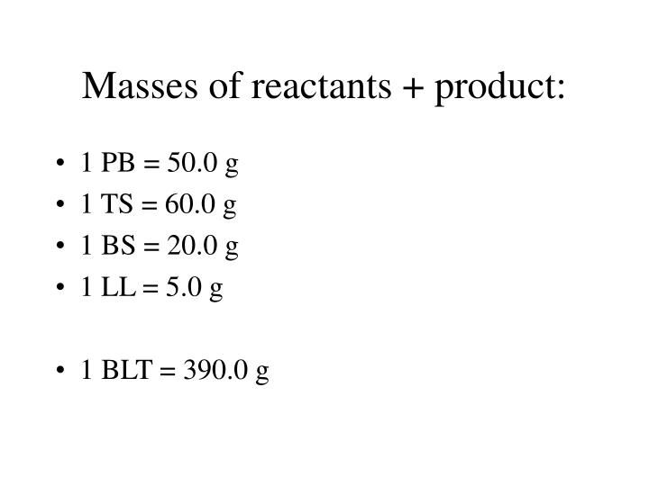 Masses of reactants + product: