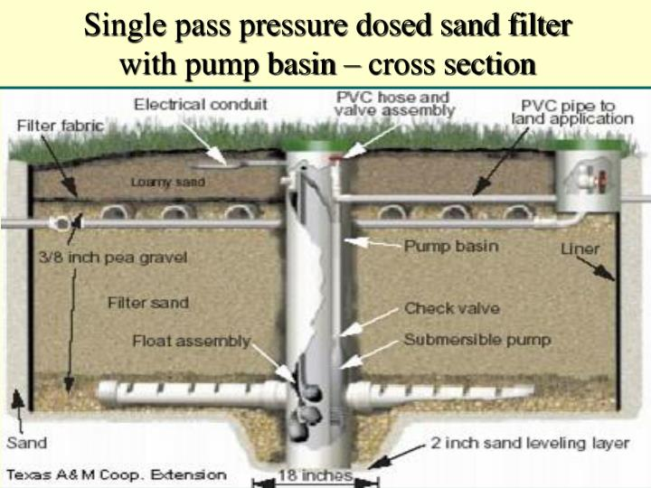 Single pass pressure dosed sand filter