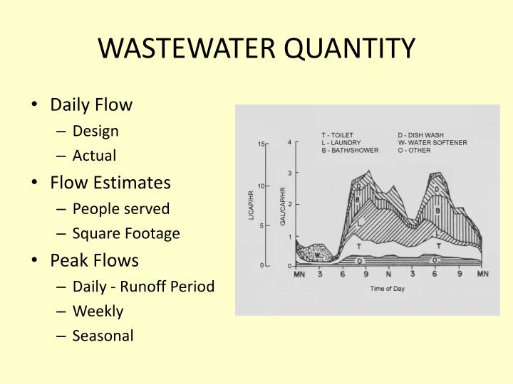 WASTEWATER QUANTITY