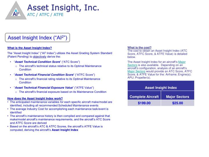 "Asset Insight Index (""AI"