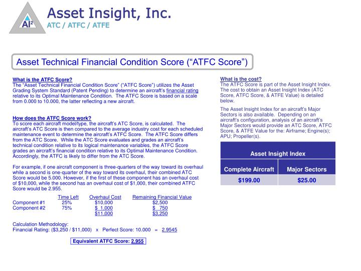 "Asset Technical Financial Condition Score (""ATFC Score"")"