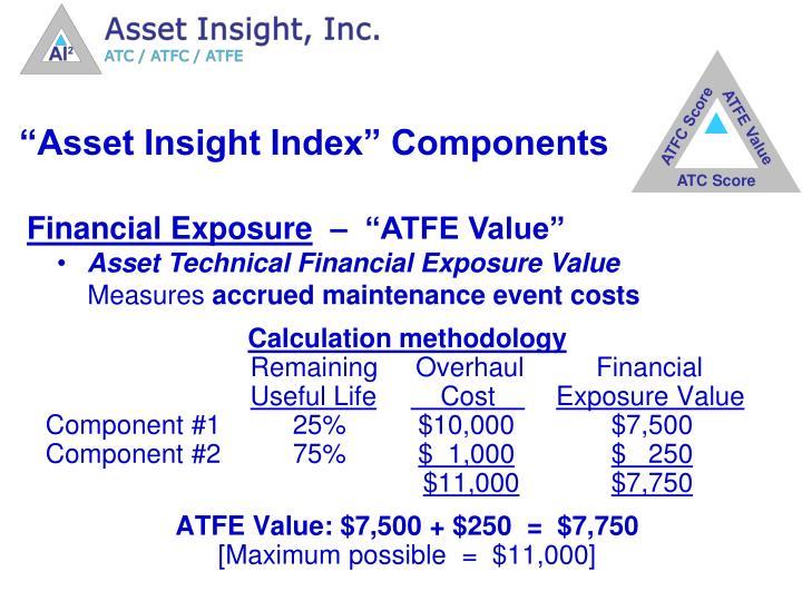 ATFC Score