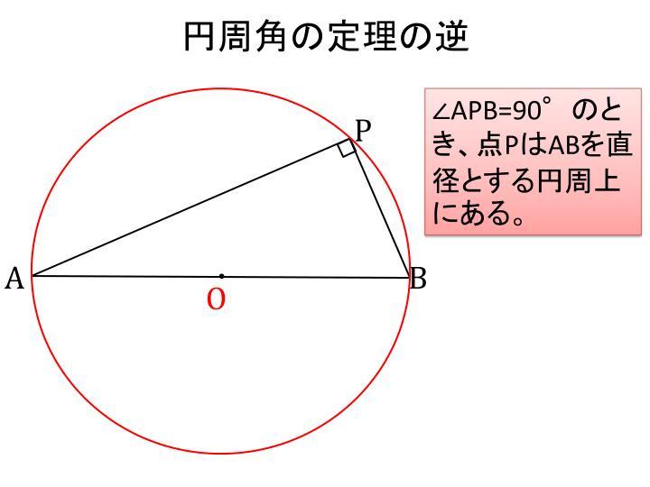 円周角の定理の逆