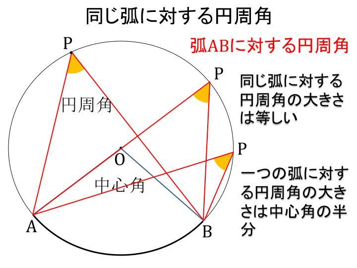 同じ弧に対する円周角