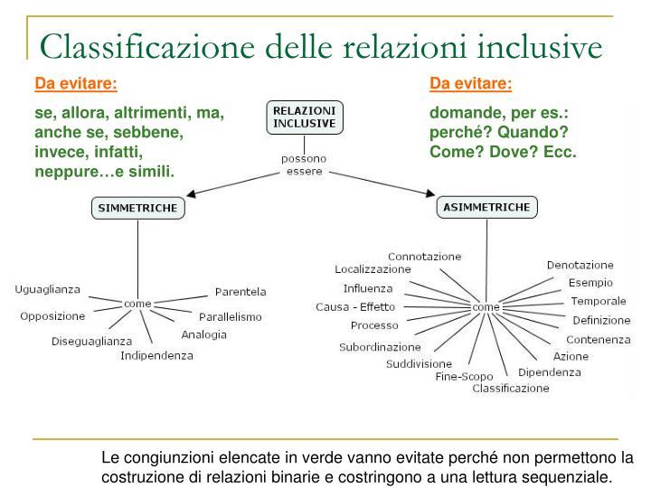 Classificazione delle relazioni inclusive