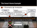 the smart home example