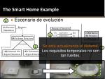 the smart home example1