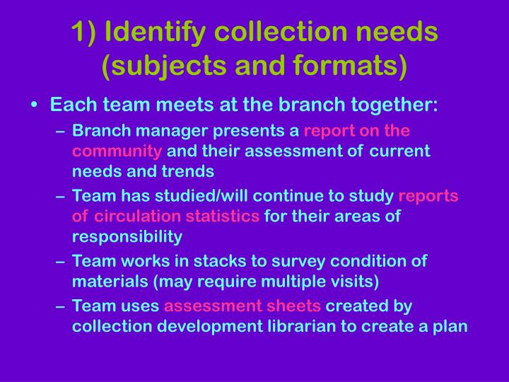 1) Identify collection needs (subjects and formats)