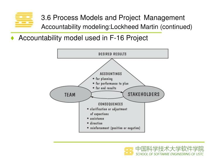 Accountability model used in F-16 Project