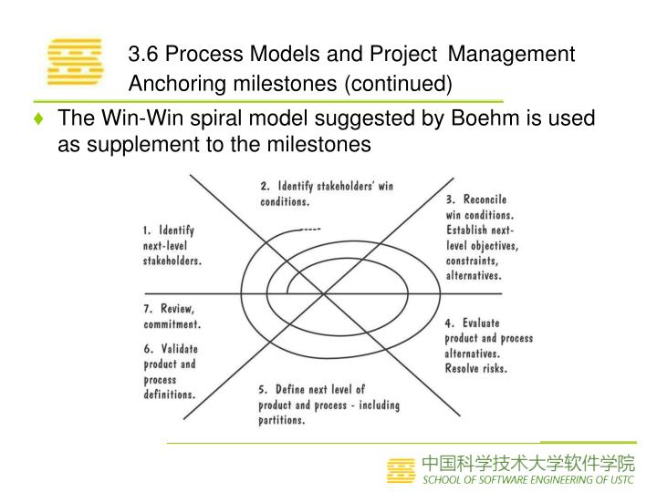 The Win-Win spiral model suggested by Boehm is used as supplement to the milestones