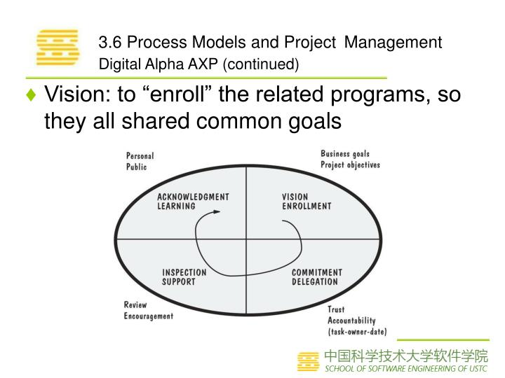 "Vision: to ""enroll"" the related programs, so they all shared common goals"