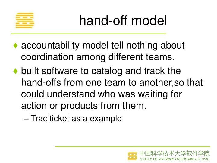 hand-off model