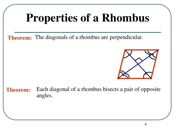Properties of a Rhombus