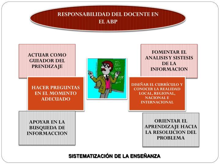 RESPONSABILIDAD DEL DOCENTE EN EL ABP